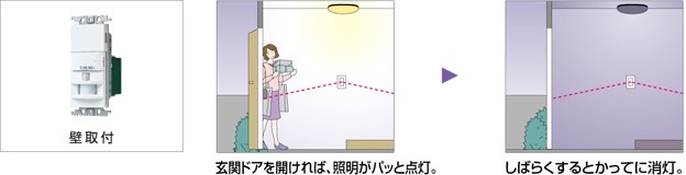 センサー照明の仕組み